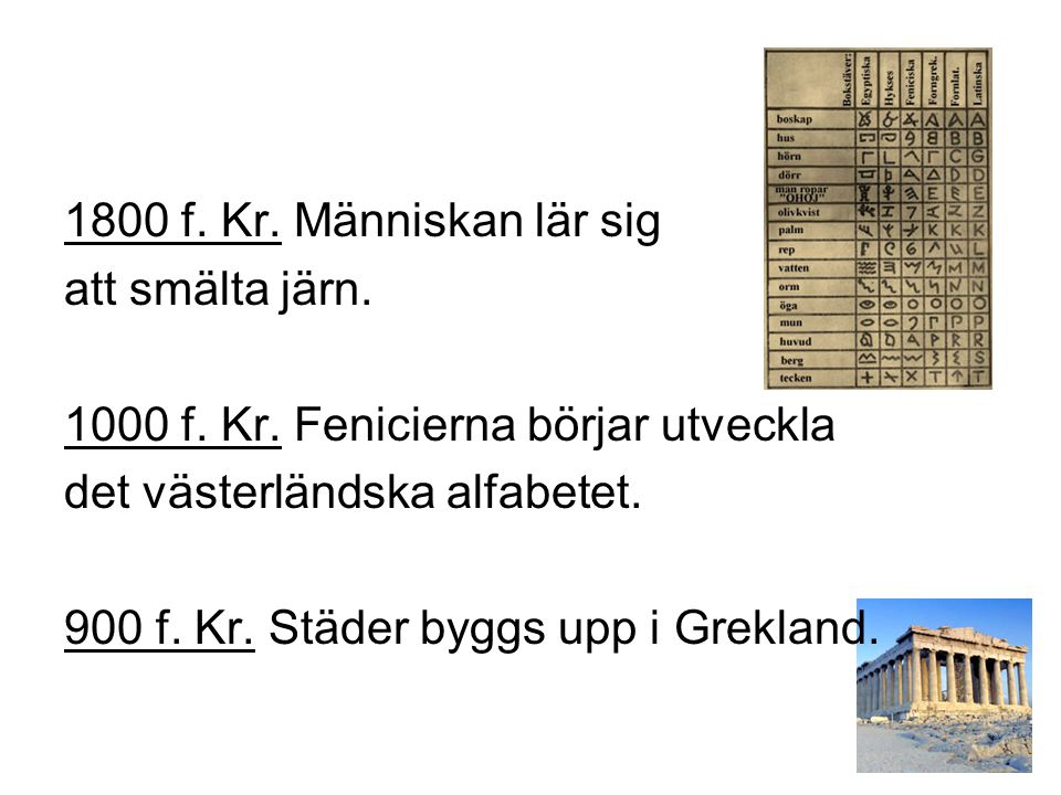 1800 f. Kr. Människan lär sig att smälta järn. 1000 f. Kr. Fenicierna börjar utveckla. det västerländska alfabetet.