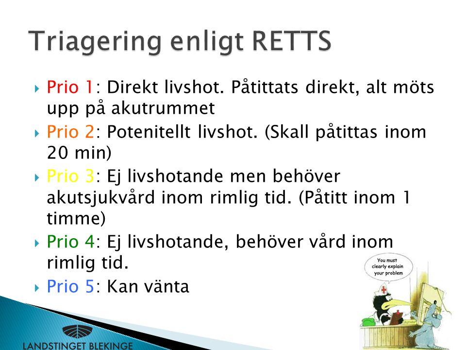 Triagering enligt RETTS