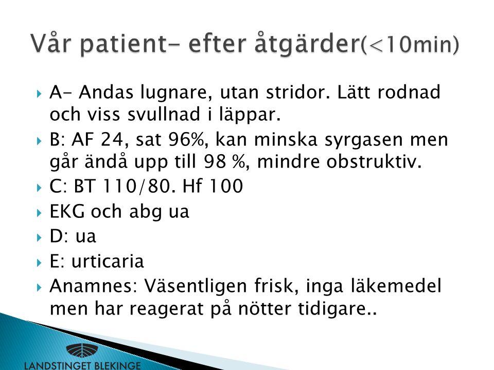 Vår patient- efter åtgärder(<10min)