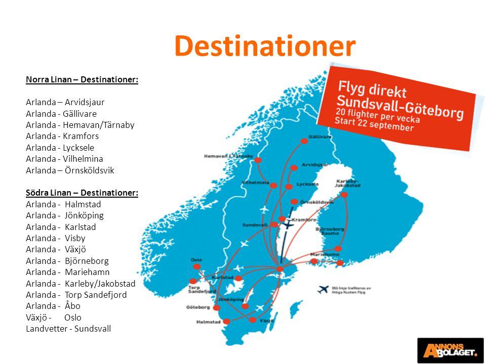 Destinationer Norra Linan – Destinationer: Arlanda – Arvidsjaur