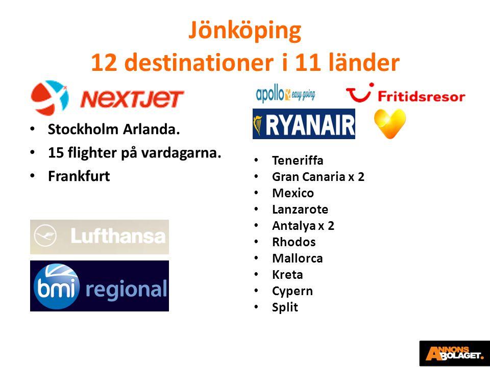 Jönköping 12 destinationer i 11 länder