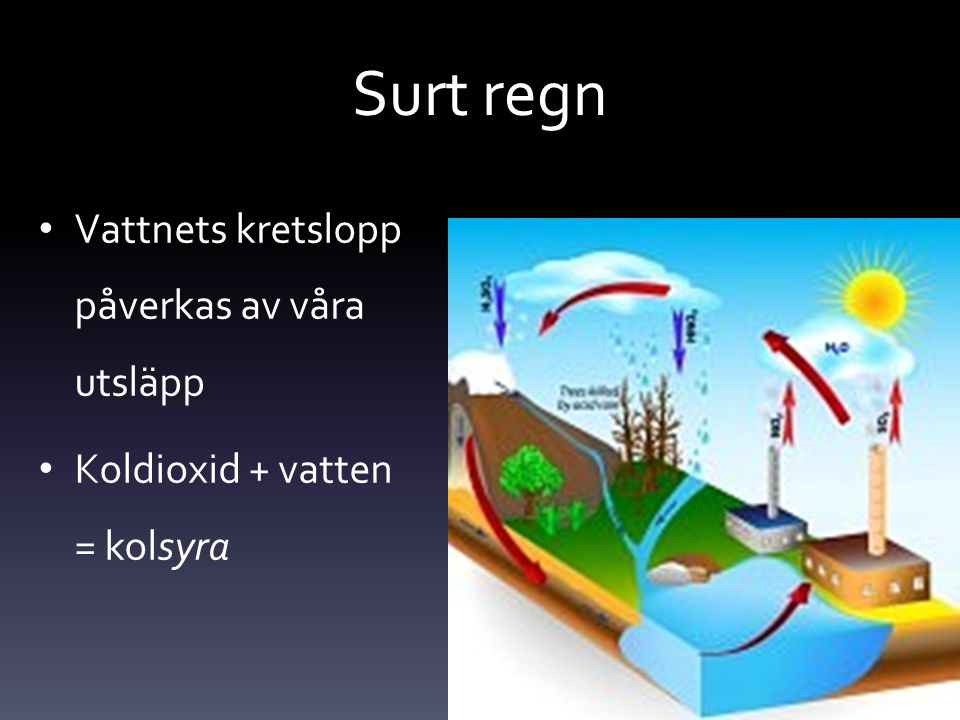 Surt regn Vattnets kretslopp påverkas av våra utsläpp