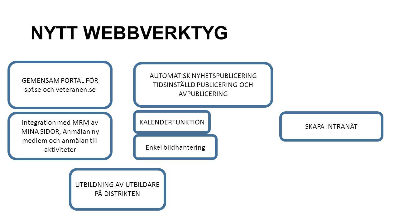 NYTT WEBBVERKTYG AUTOMATISK NYHETSPUBLICERING