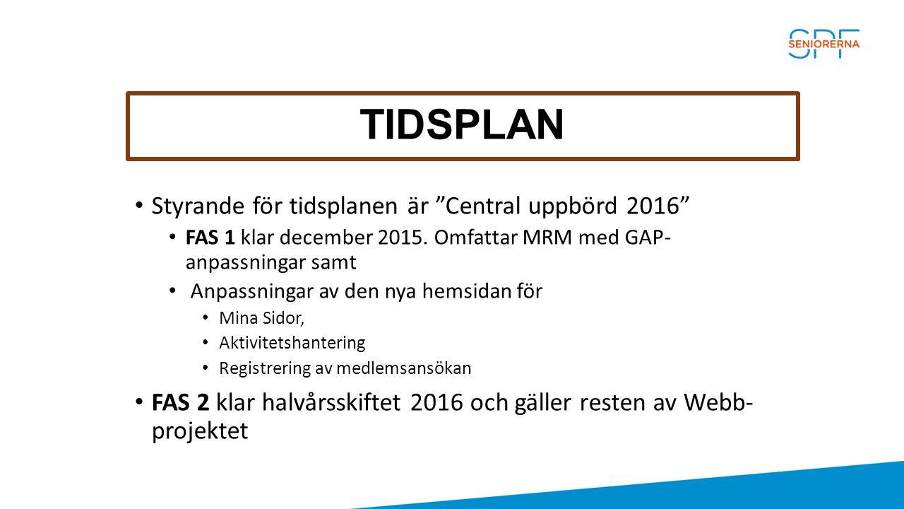 TIDSPLAN Styrande för tidsplanen är Central uppbörd 2016