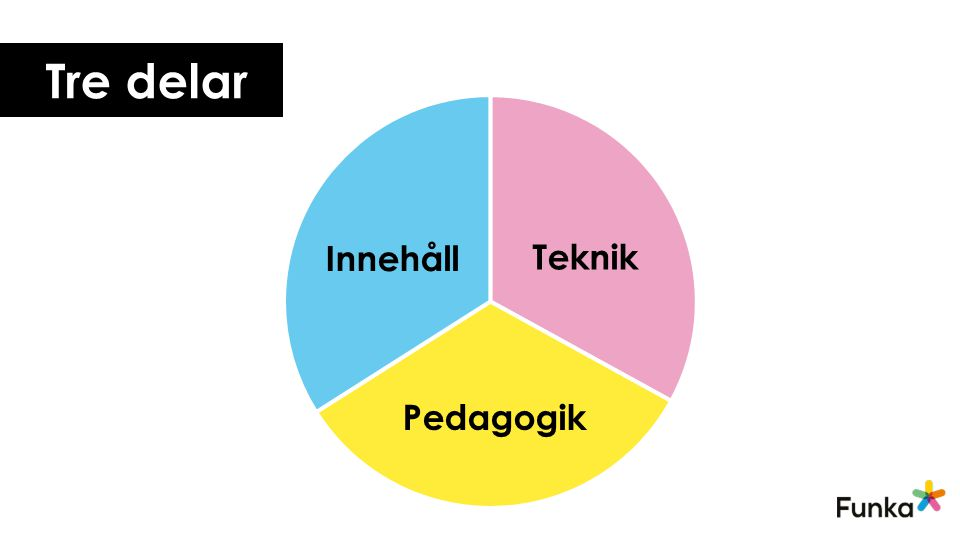 Tre delar Innehåll Teknik Pedagogik