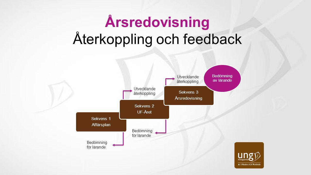 Återkoppling och feedback