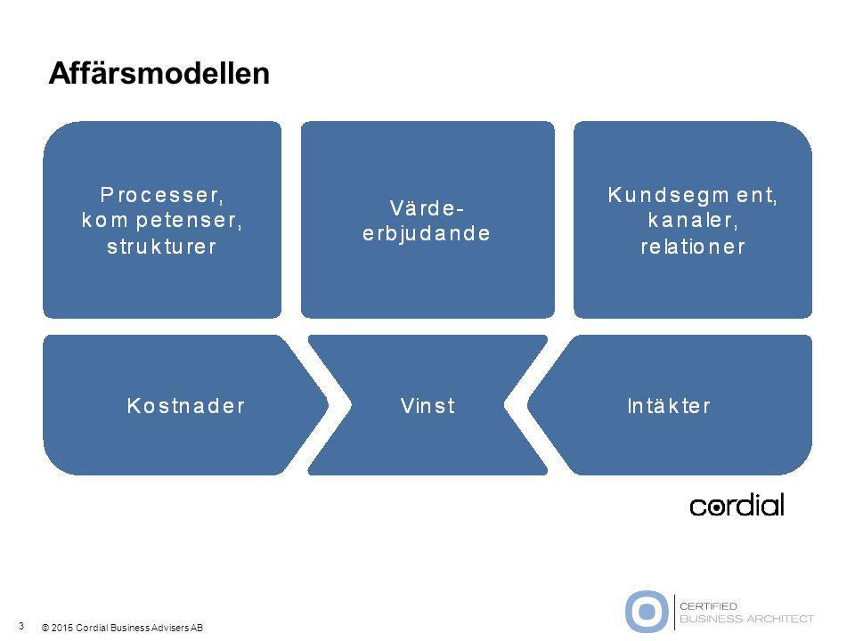 Affärsmodellen