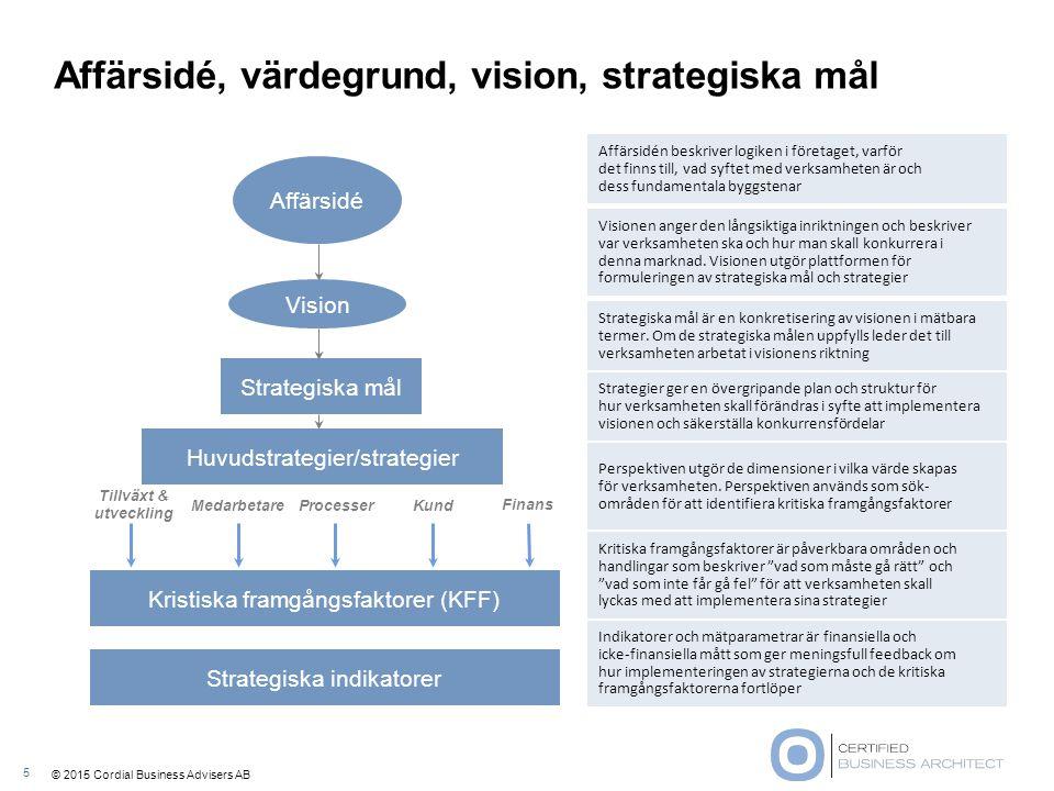 Affärsidé, värdegrund, vision, strategiska mål