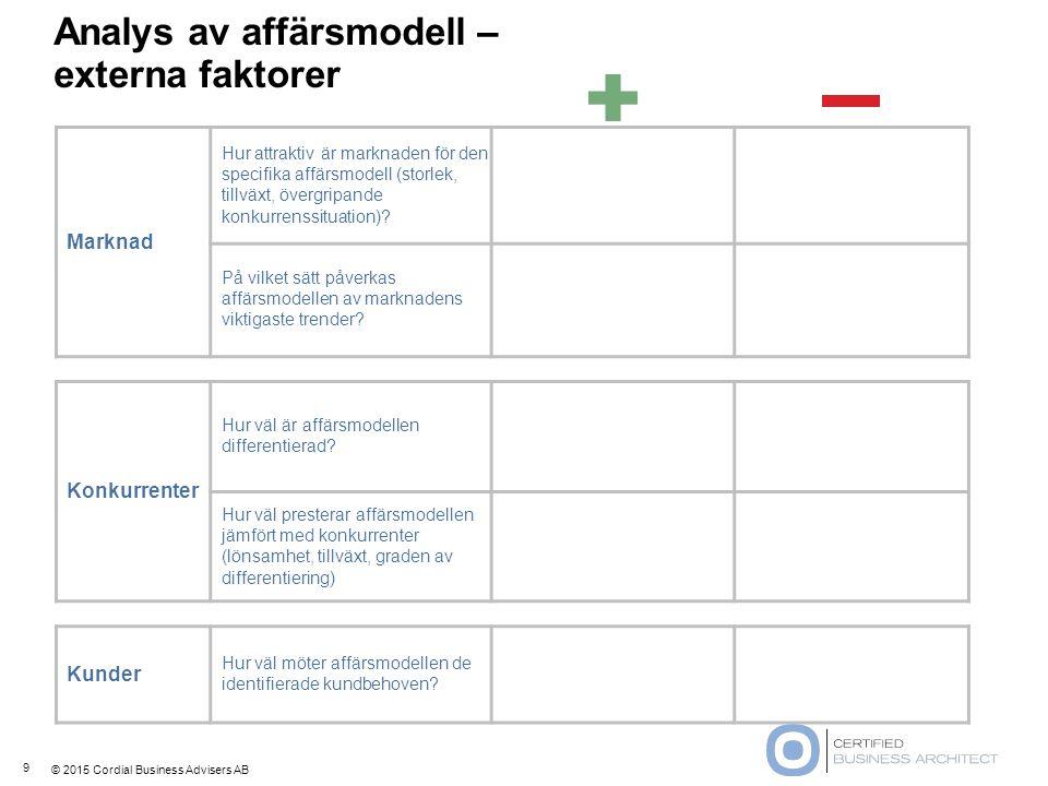 Analys av affärsmodell – externa faktorer