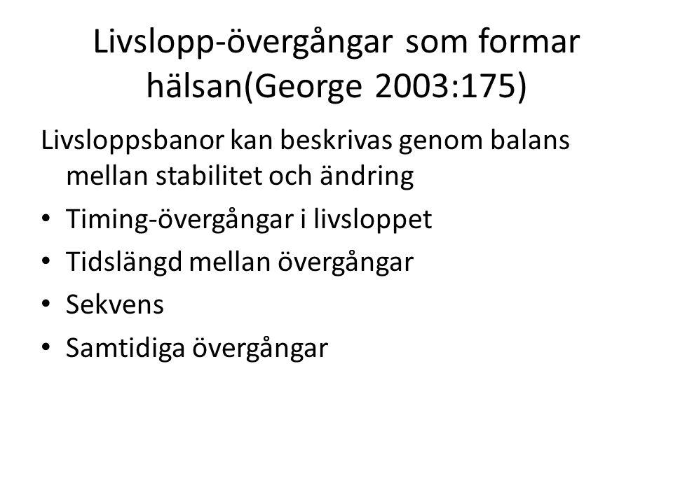 Livslopp-övergångar som formar hälsan(George 2003:175)