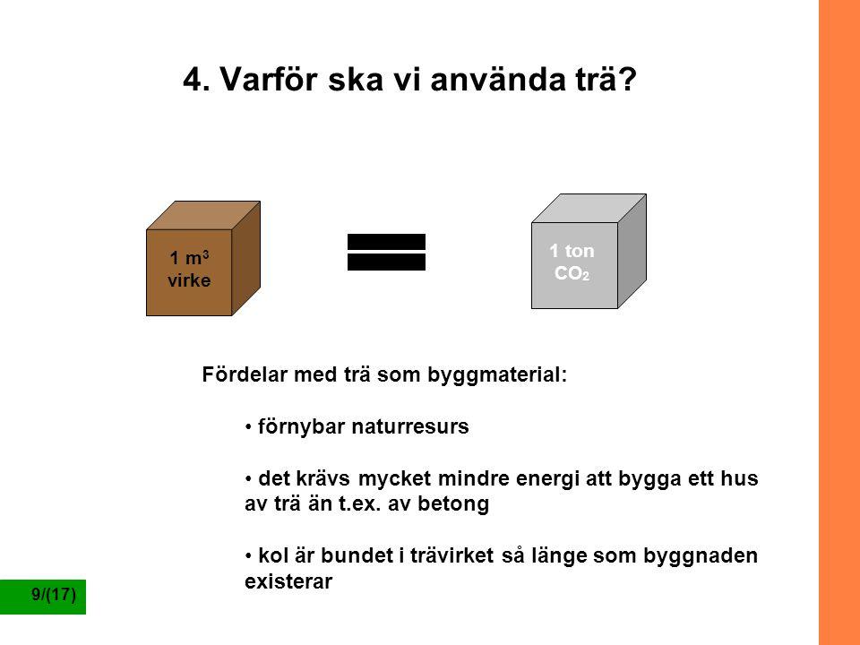 4. Varför ska vi använda trä