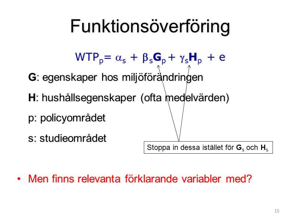 Funktionsöverföring WTPp= s + sGp + sHp + e