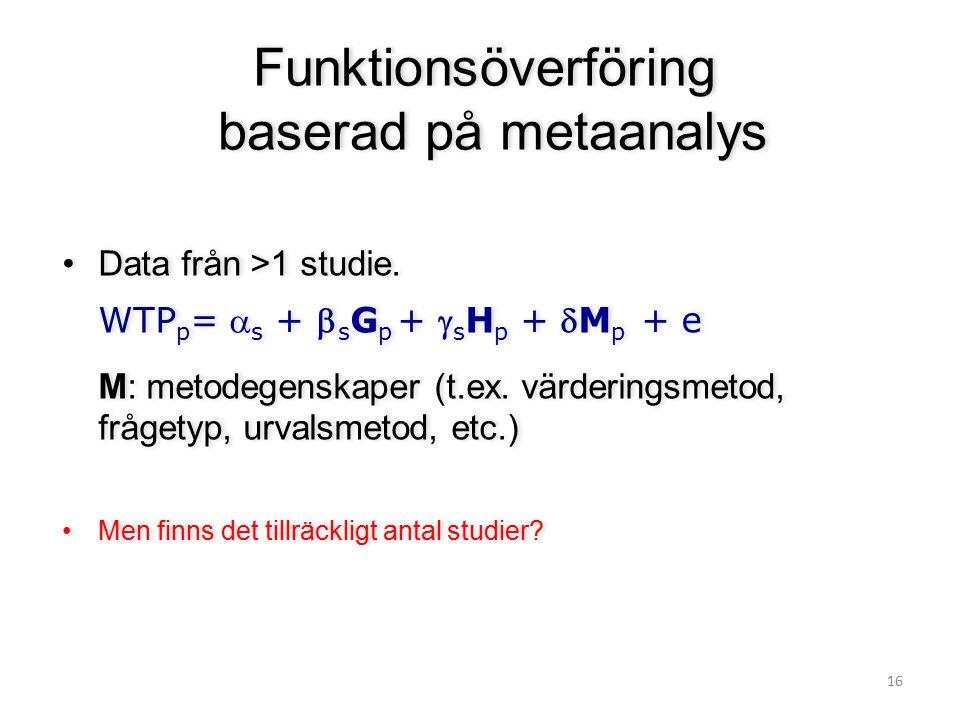 Funktionsöverföring baserad på metaanalys
