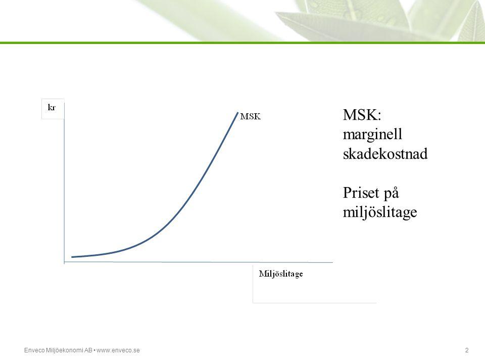 MSK: marginell skadekostnad