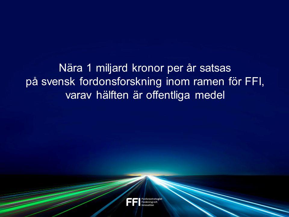 Nära 1 miljard kronor per år satsas på svensk fordonsforskning inom ramen för FFI, varav hälften är offentliga medel