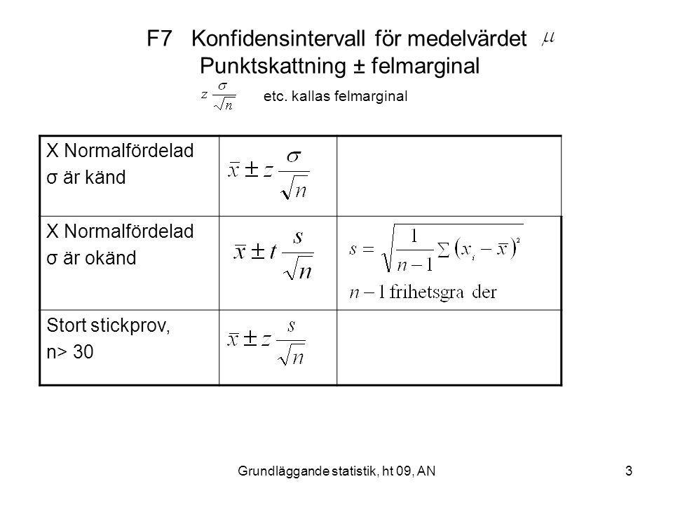 F7 Konfidensintervall för medelvärdet Punktskattning ± felmarginal