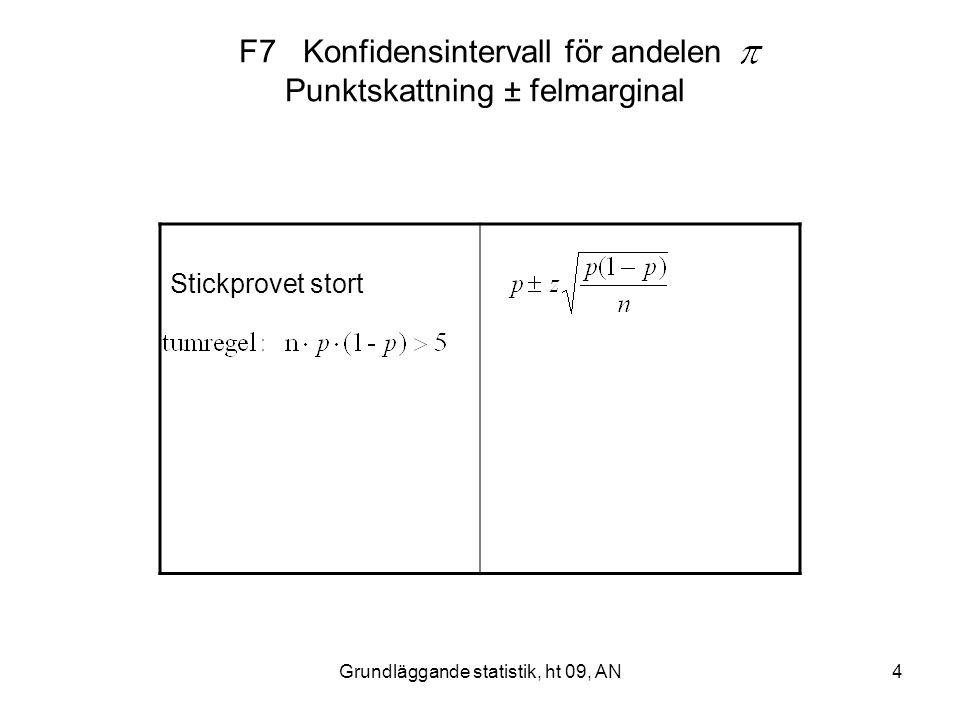 F7 Konfidensintervall för andelen Punktskattning ± felmarginal