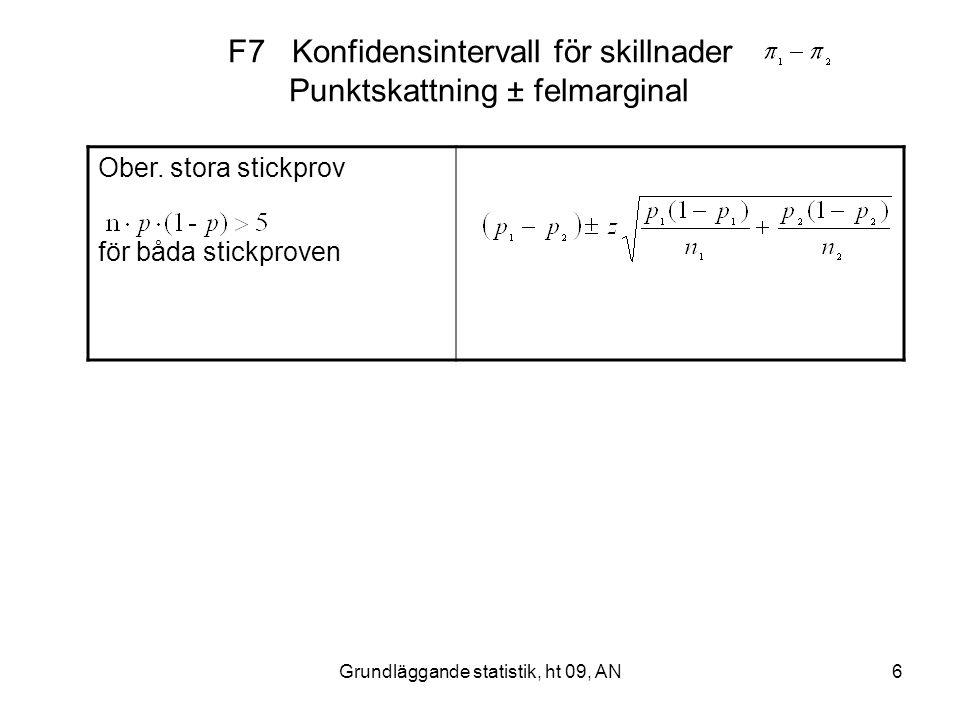 F7 Konfidensintervall för skillnader Punktskattning ± felmarginal