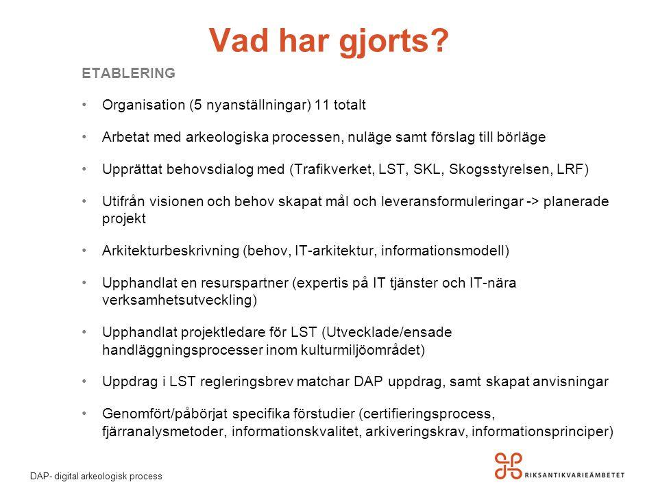 Vad har gjorts ETABLERING Organisation (5 nyanställningar) 11 totalt