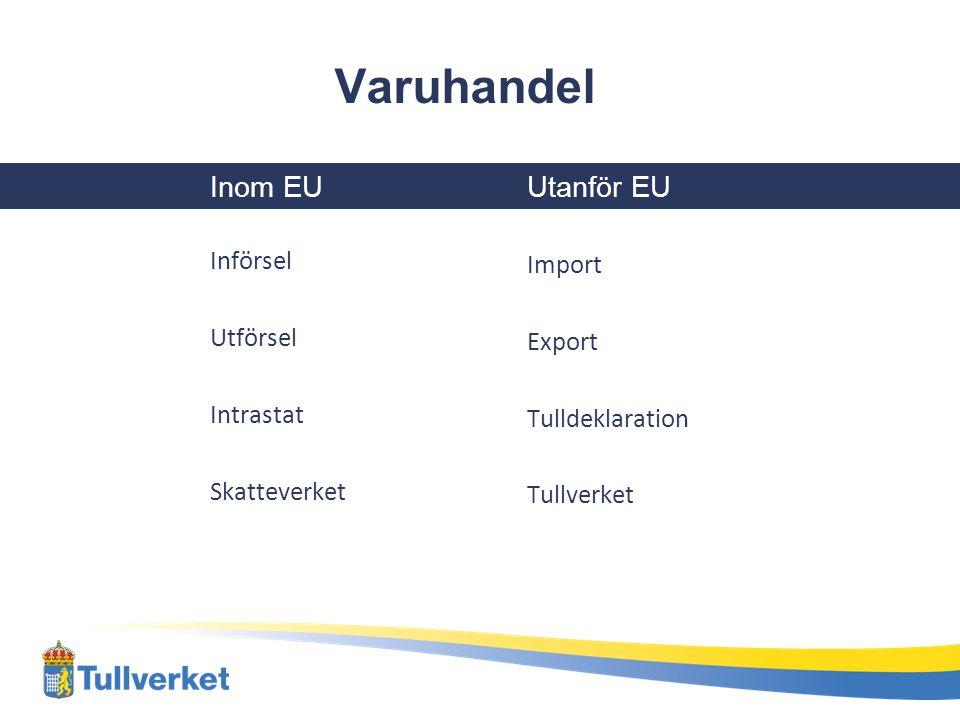 Varuhandel Inom EU Utanför EU Införsel Import Utförsel Export