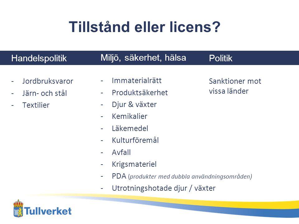 Tillstånd eller licens