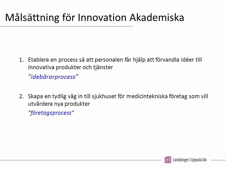 Målsättning för Innovation Akademiska