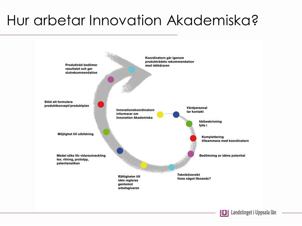 Hur arbetar Innovation Akademiska