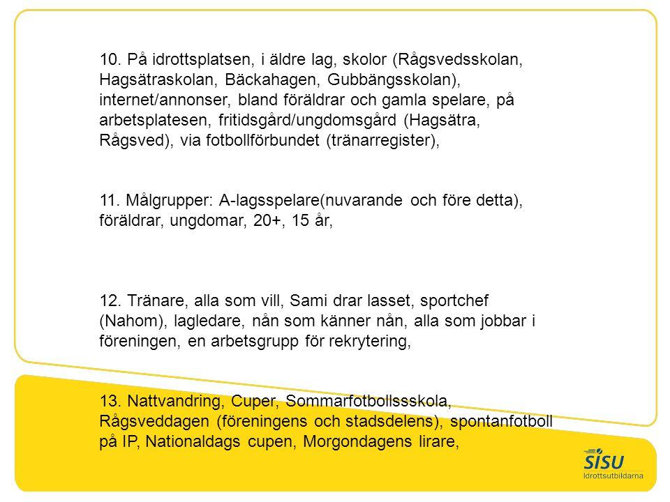 10. På idrottsplatsen, i äldre lag, skolor (Rågsvedsskolan, Hagsätraskolan, Bäckahagen, Gubbängsskolan), internet/annonser, bland föräldrar och gamla spelare, på arbetsplatesen, fritidsgård/ungdomsgård (Hagsätra, Rågsved), via fotbollförbundet (tränarregister),