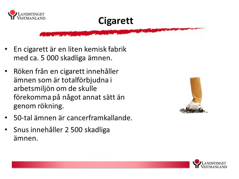 Cigarett En cigarett är en liten kemisk fabrik med ca. 5 000 skadliga ämnen.