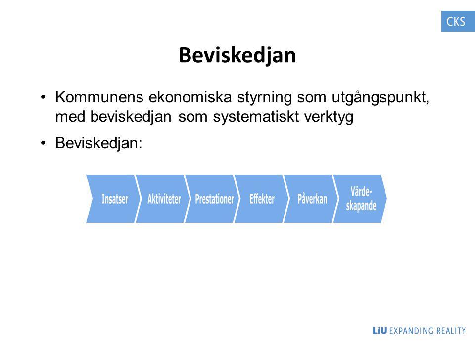 Beviskedjan Kommunens ekonomiska styrning som utgångspunkt, med beviskedjan som systematiskt verktyg.