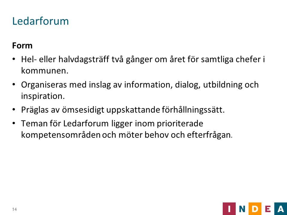 Ledarforum Form. Hel- eller halvdagsträff två gånger om året för samtliga chefer i kommunen.