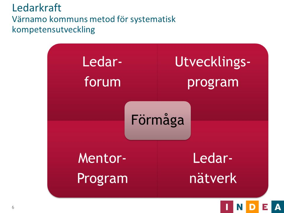 Ledarkraft Värnamo kommuns metod för systematisk kompetensutveckling