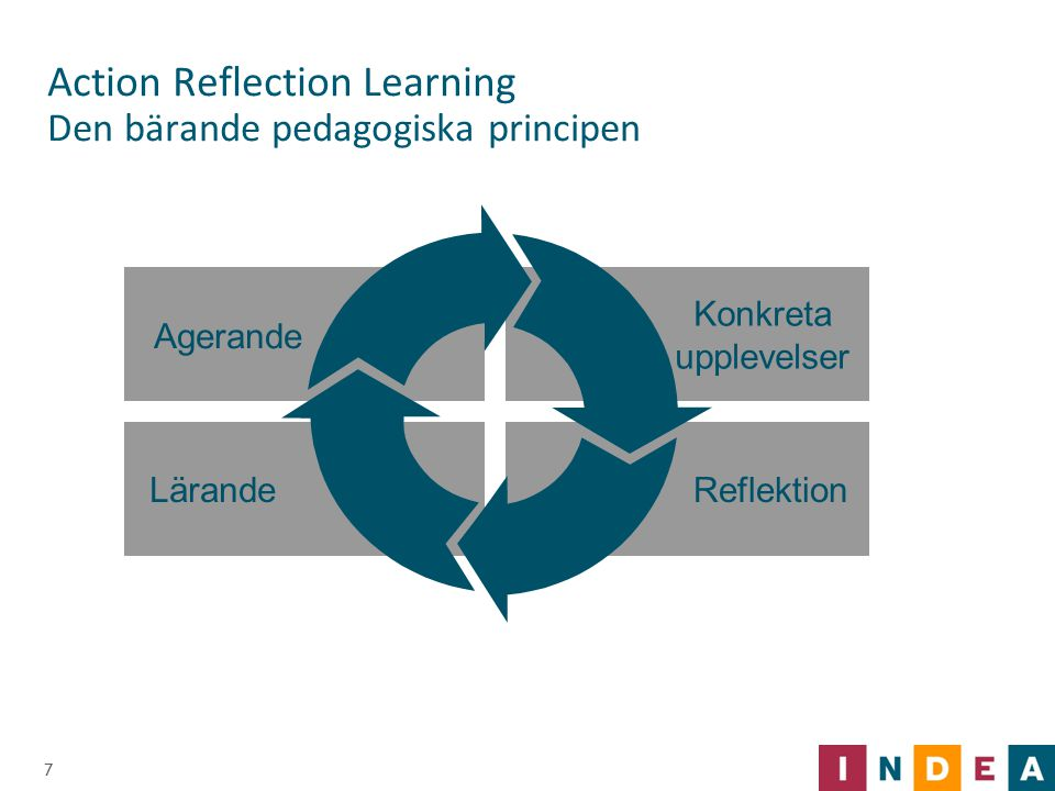 Action Reflection Learning Den bärande pedagogiska principen