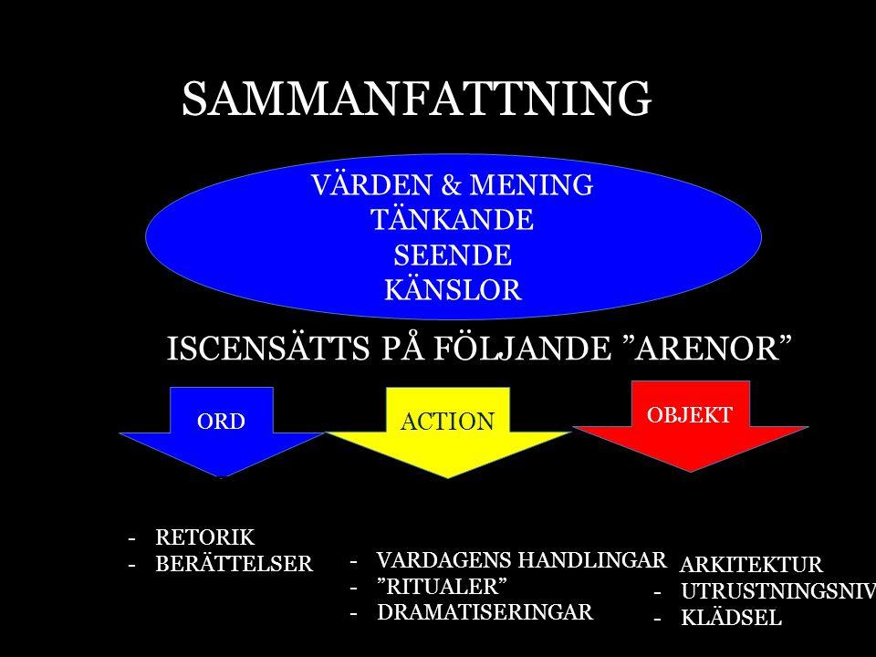 SAMMANFATTNING ISCENSÄTTS PÅ FÖLJANDE ARENOR VÄRDEN & MENING