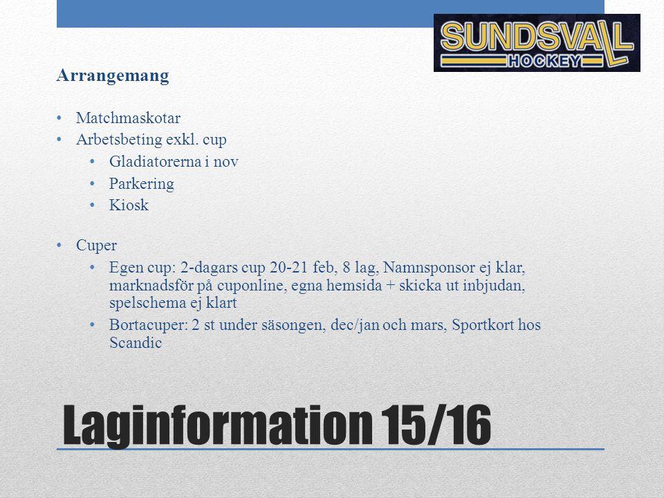 Laginformation 15/16 Arrangemang Matchmaskotar Arbetsbeting exkl. cup