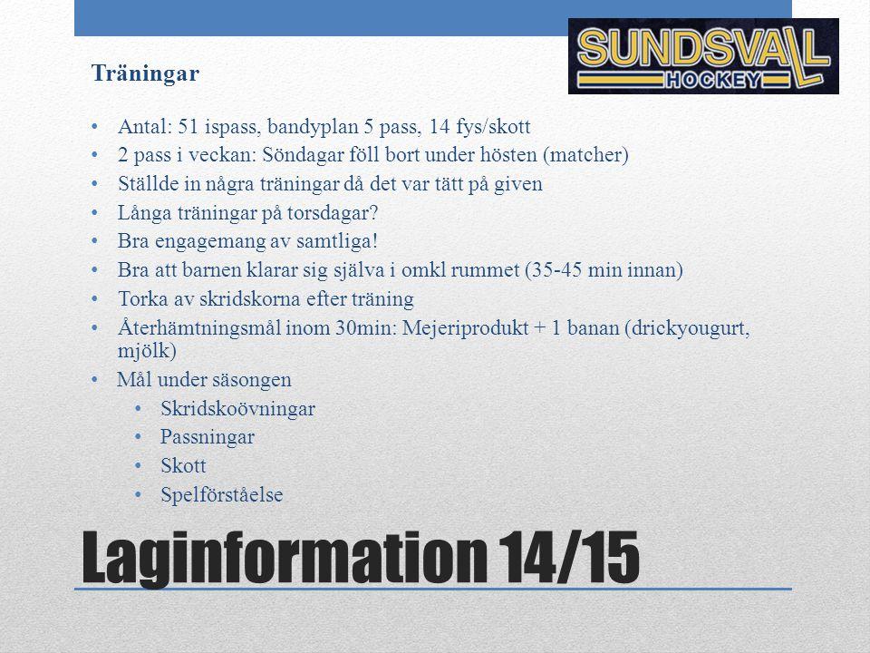 Laginformation 14/15 Träningar