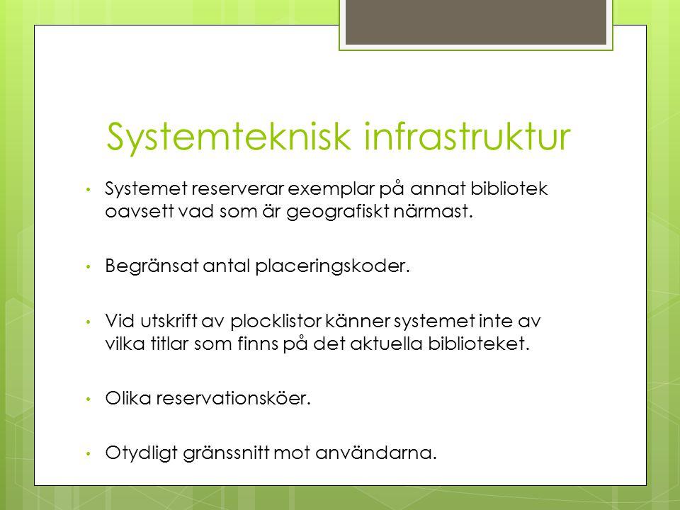 Systemteknisk infrastruktur