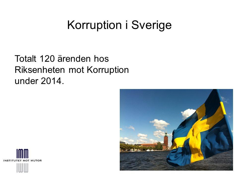Korruption i Sverige Totalt 120 ärenden hos Riksenheten mot Korruption