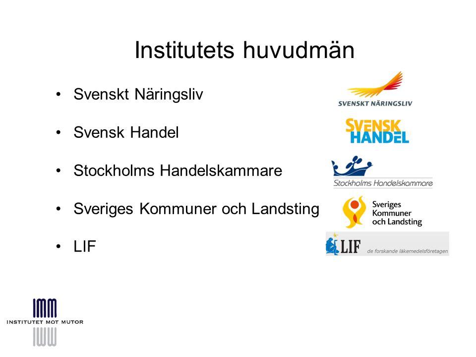 Institutets huvudmän Svenskt Näringsliv Svensk Handel