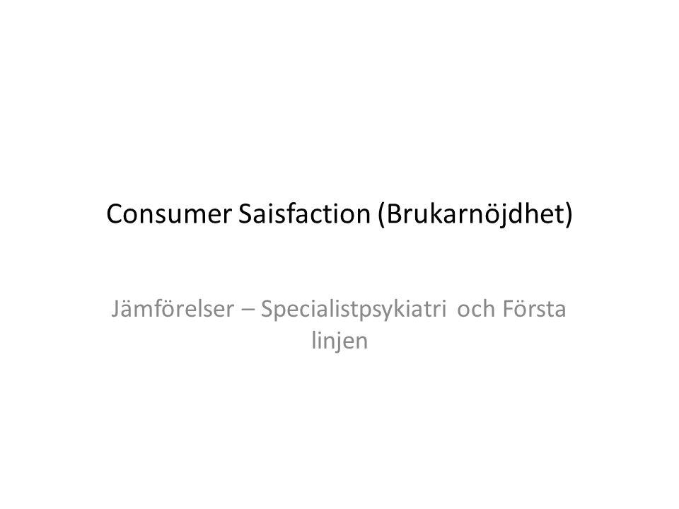 Consumer Saisfaction (Brukarnöjdhet)