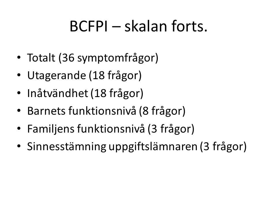 BCFPI – skalan forts. Totalt (36 symptomfrågor) Utagerande (18 frågor)