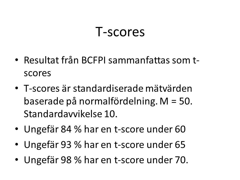 T-scores Resultat från BCFPI sammanfattas som t-scores