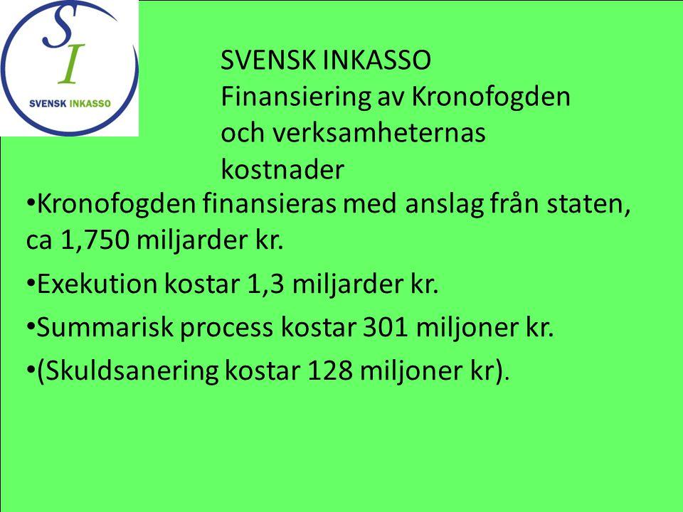 SVENSK INKASSO Finansiering av Kronofogden och verksamheternas kostnader. Kronofogden finansieras med anslag från staten, ca 1,750 miljarder kr.