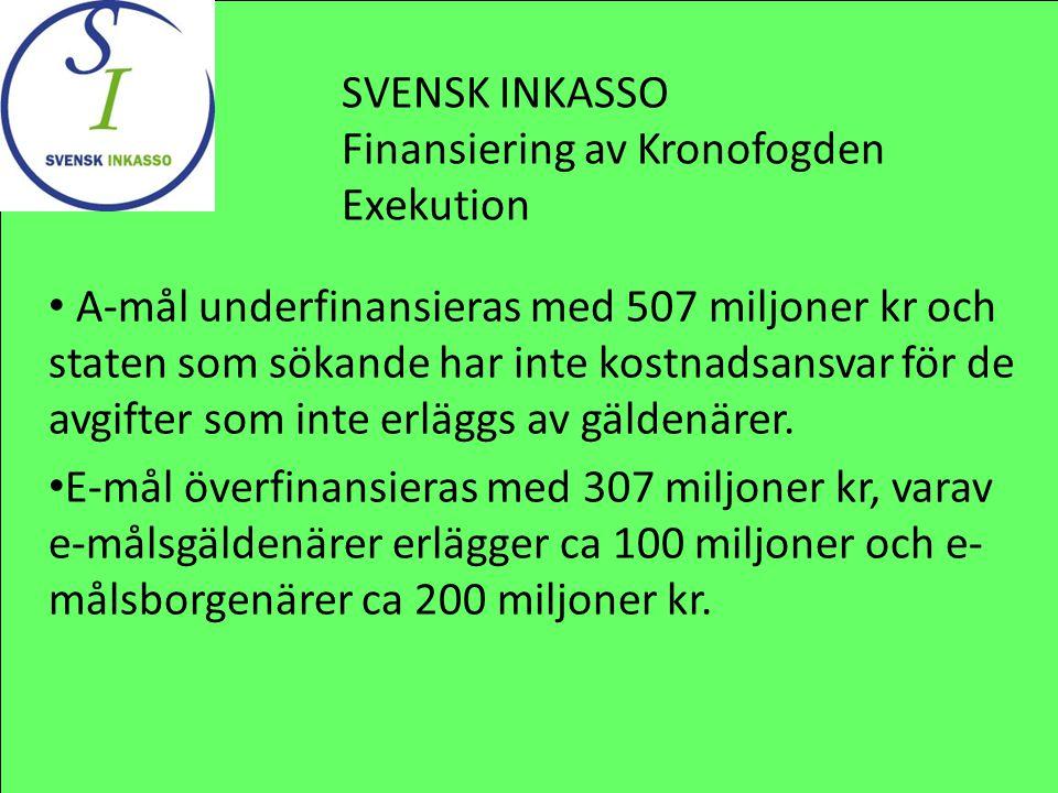 SVENSK INKASSO Finansiering av Kronofogden. Exekution.