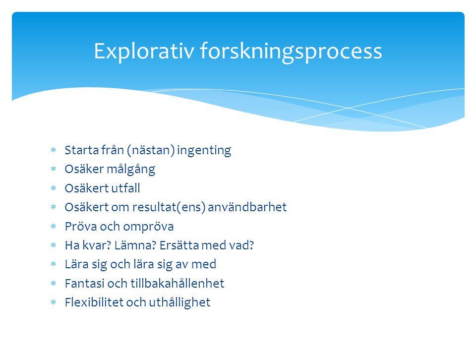 Explorativ forskningsprocess