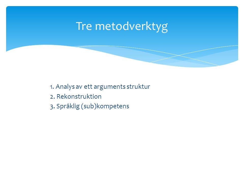 Tre metodverktyg 1. Analys av ett arguments struktur 2. Rekonstruktion 3. Språklig (sub)kompetens