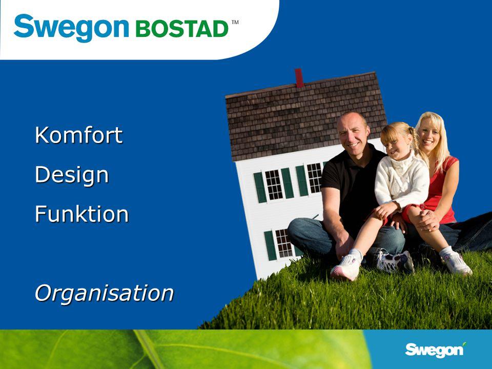 Komfort Design Funktion Organisation Syfte med bild: