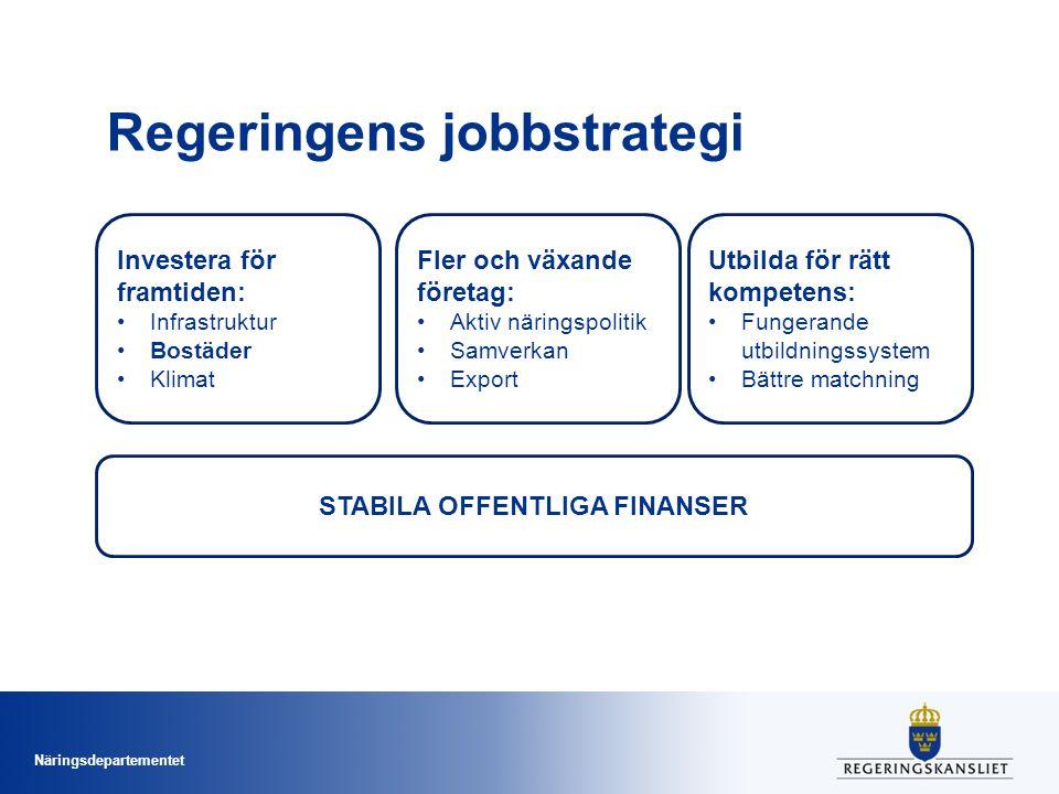Regeringens jobbstrategi