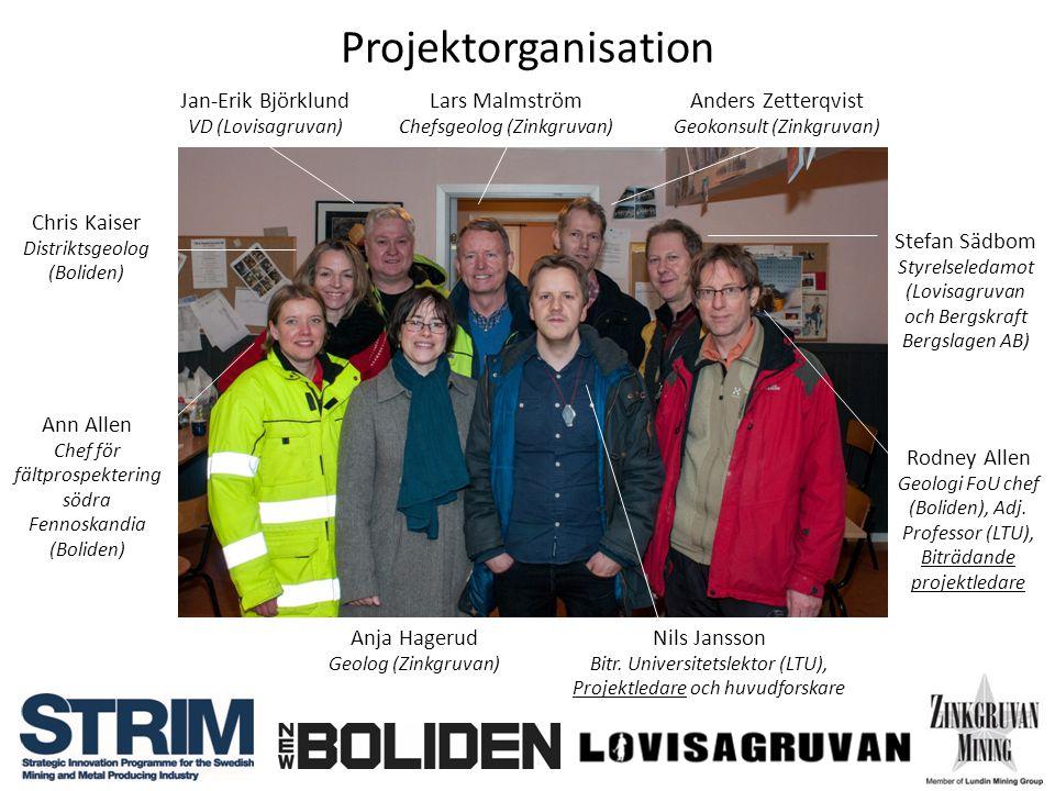 Projektorganisation Jan-Erik Björklund Lars Malmström