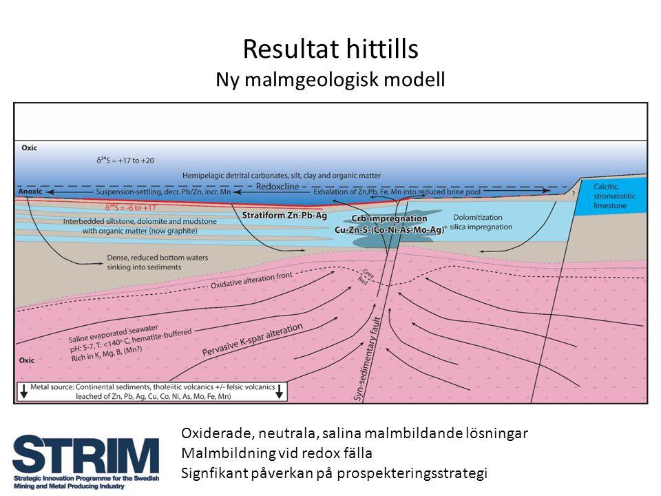 Resultat hittills Ny malmgeologisk modell